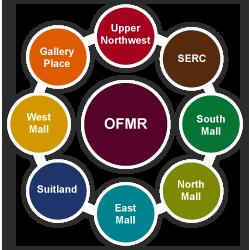 OFMR Eight Zones graphic